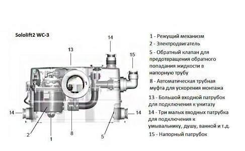 Картинки по запросу Sololift2 WC-3 картинки